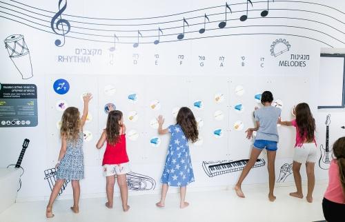 מוזיאון לונדע באר שבע, אטרקציה לילדים בדרום